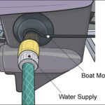 How to start an inboard boat engine out of water?