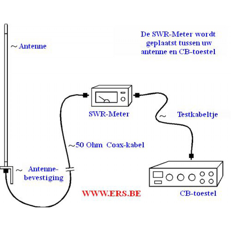 How to tune a CB antenna?