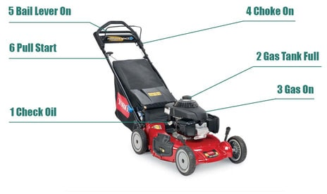 How to use lawn mower for great performance? – Gadgets Review